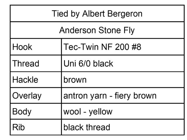 Anderson Stone Fly Menu